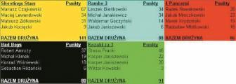 koszykowka3.jpg